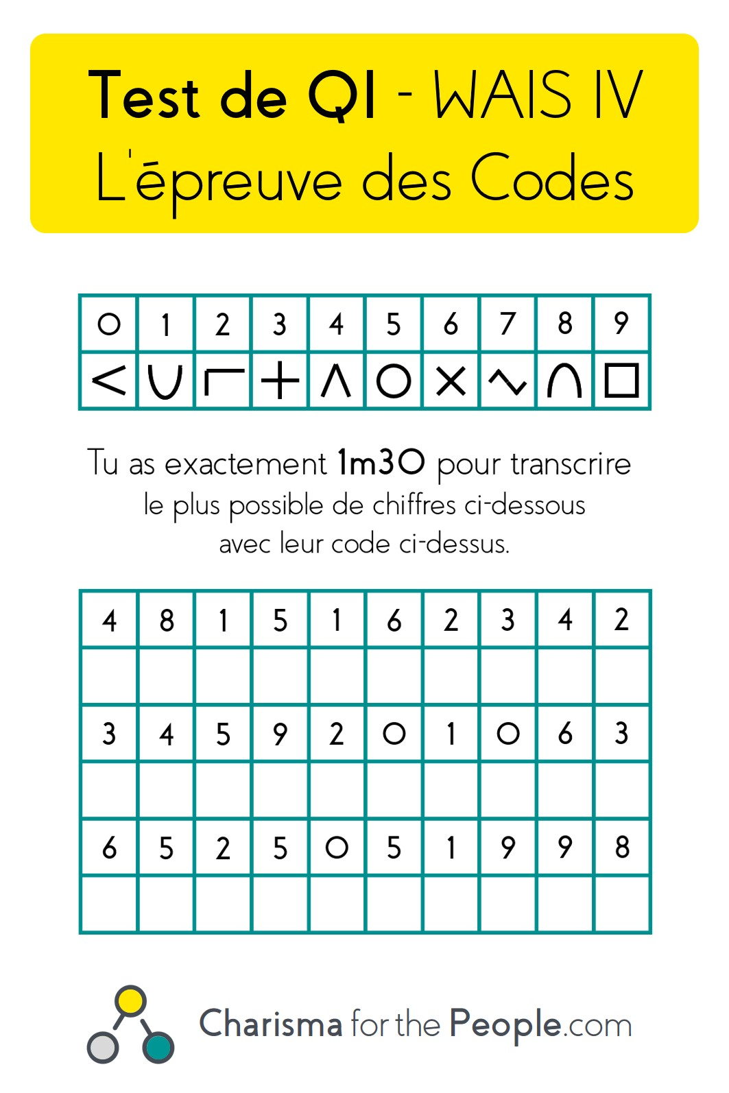 Test WAIS 4 - Test de QI - WAIS 4 - L'épreuve des Codes